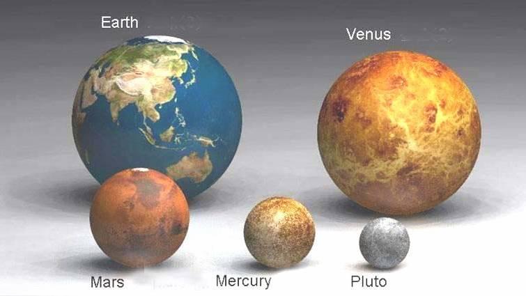 bumi-n-planet-kecil.jpg