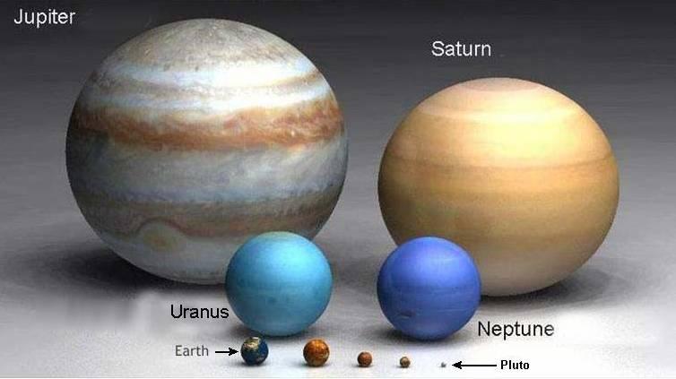 bumi n planet-planet