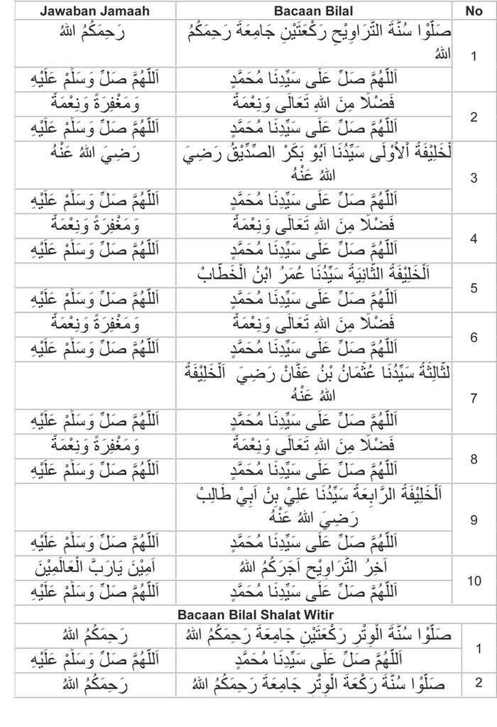 Bacaan Bilal Tarawih dan Menjawabnya